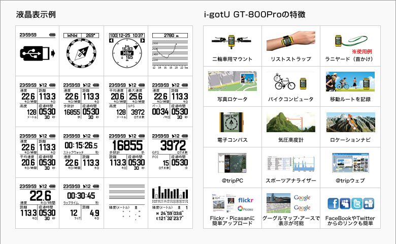 i-gotuGT-800pro液晶表示・特徴
