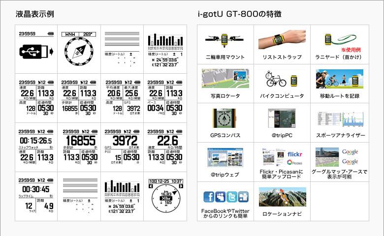 i-gotuGT-800液晶表示・特徴